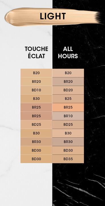 light foundation shade matcher